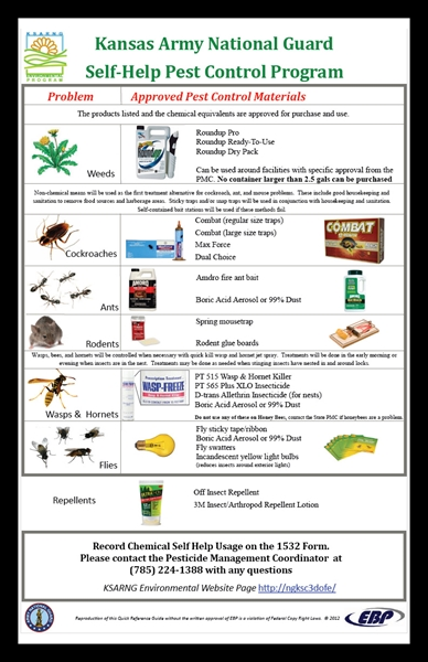 Picture of Pest Management Self-Help Reference Guide